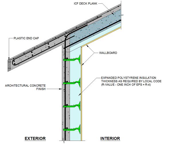 Roofing concrete slab concrete roof sc 1 st buildblock for Icf concrete roof