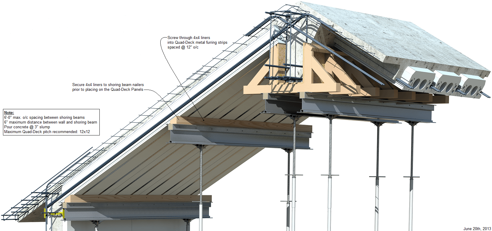 Roofs | Hurricane and Tornado-Resistant Concrete Houses